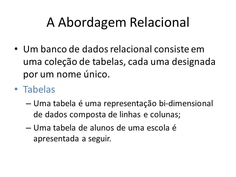 A Abordagem Relacional Um banco de dados relacional consiste em uma coleção de tabelas, cada uma designada por um nome único. Tabelas – Uma tabela é u