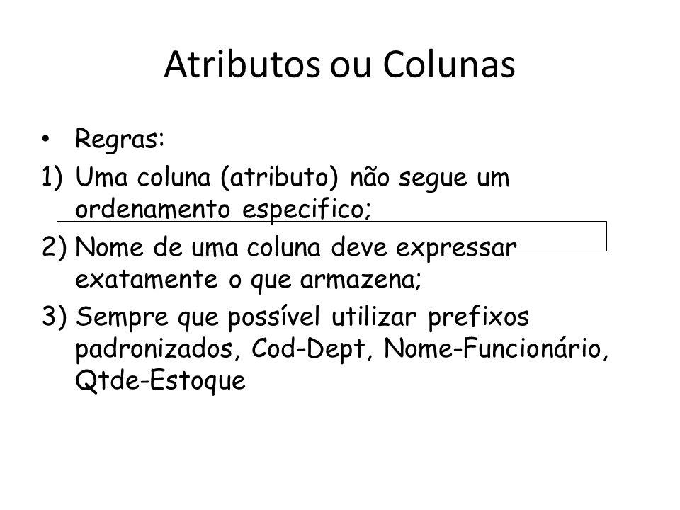 Atributos ou Colunas Regras: 1)Uma coluna (atributo) não segue um ordenamento especifico; 2)Nome de uma coluna deve expressar exatamente o que armazen