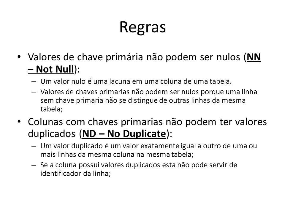 Regras Valores de chave primária não podem ser nulos (NN – Not Null): – Um valor nulo é uma lacuna em uma coluna de uma tabela. – Valores de chaves pr