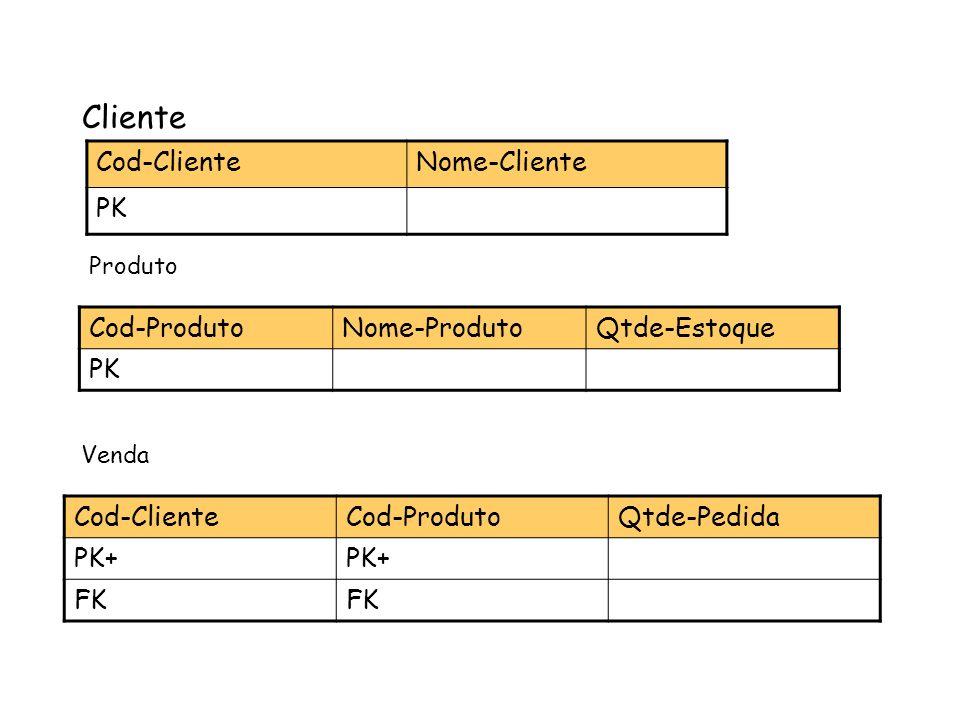 Cliente Cod-ClienteNome-Cliente PK Cod-ProdutoNome-ProdutoQtde-Estoque PK Produto Cod-ClienteCod-ProdutoQtde-Pedida PK+ FK Venda
