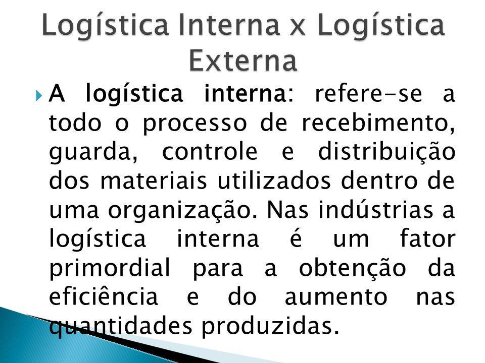 A logística interna: refere-se a todo o processo de recebimento, guarda, controle e distribuição dos materiais utilizados dentro de uma organização. N