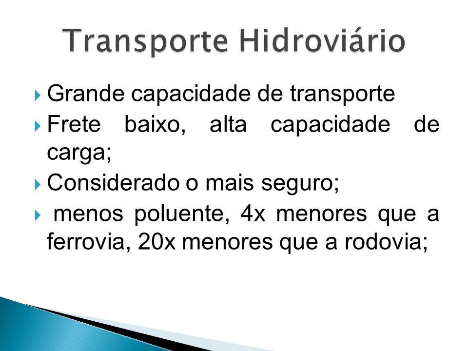 Grande capacidade de transporte Frete baixo, alta capacidade de carga; Considerado o mais seguro; menos poluente, 4x menores que a ferrovia, 20x menor