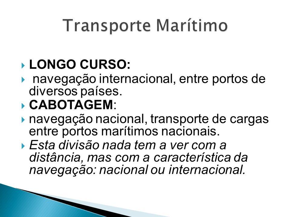 LONGO CURSO: navegação internacional, entre portos de diversos países. CABOTAGEM: navegação nacional, transporte de cargas entre portos marítimos naci
