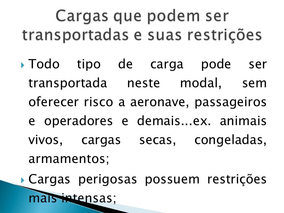 Todo tipo de carga pode ser transportada neste modal, sem oferecer risco a aeronave, passageiros e operadores e demais...ex. animais vivos, cargas sec