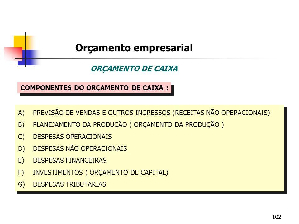 102 Orçamento empresarial ORÇAMENTO DE CAIXA COMPONENTES DO ORÇAMENTO DE CAIXA : A)PREVISÃO DE VENDAS E OUTROS INGRESSOS (RECEITAS NÃO OPERACIONAIS) B