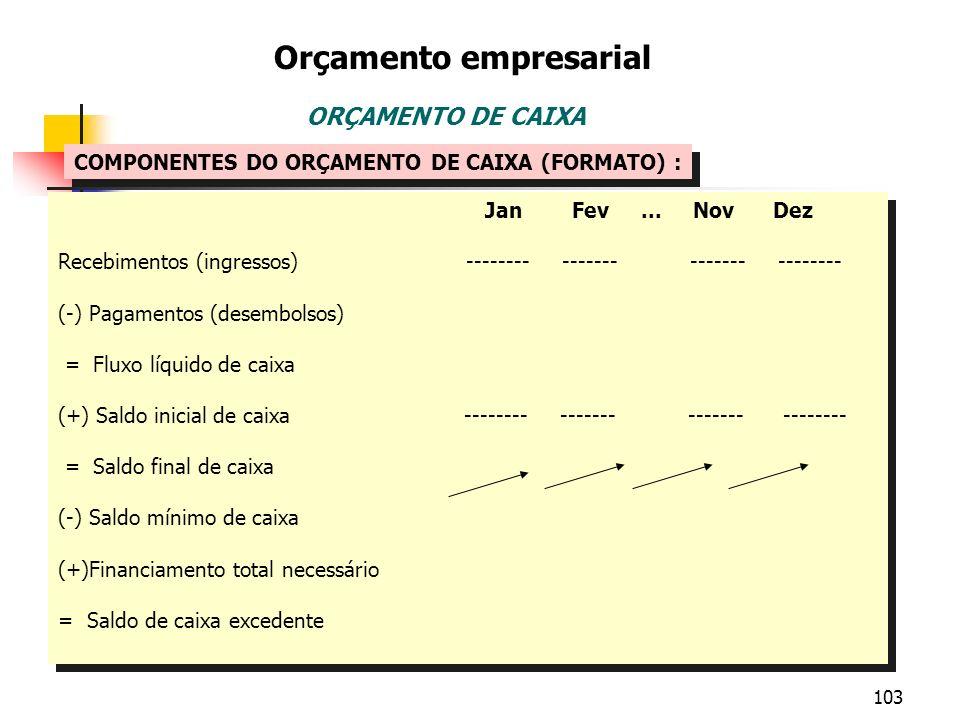 103 Orçamento empresarial ORÇAMENTO DE CAIXA COMPONENTES DO ORÇAMENTO DE CAIXA (FORMATO) : Jan Fev... Nov Dez Recebimentos (ingressos) -------- ------