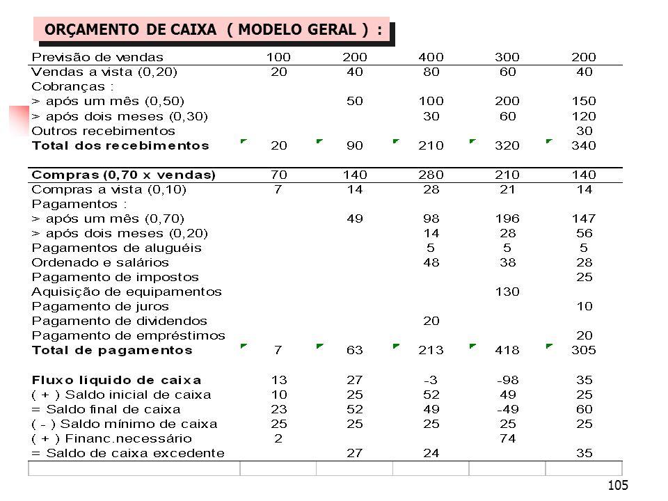 105 ORÇAMENTO DE CAIXA ( MODELO GERAL ) :