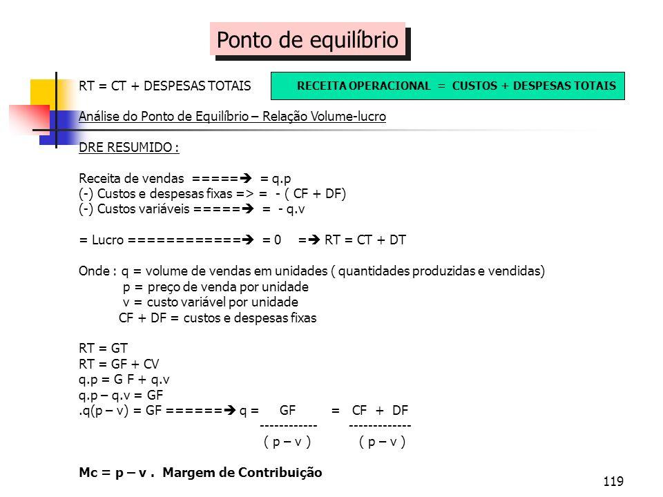 119 RT = CT + DESPESAS TOTAIS Análise do Ponto de Equilíbrio – Relação Volume-lucro DRE RESUMIDO : Receita de vendas ===== = q.p (-) Custos e despesas