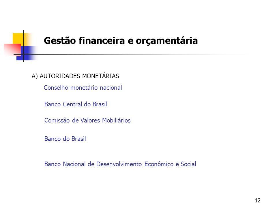 12 Gestão financeira e orçamentária A) AUTORIDADES MONETÁRIAS Conselho monetário nacional Banco Central do Brasil Comissão de Valores Mobiliários Banc