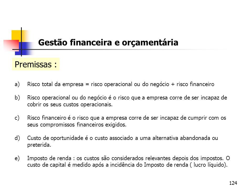 124 Gestão financeira e orçamentária Premissas : a)Risco total da empresa = risco operacional ou do negócio + risco financeiro b)Risco operacional ou