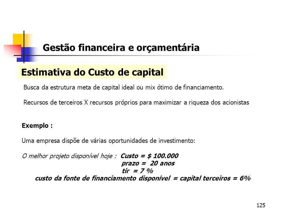125 Gestão financeira e orçamentária Estimativa do Custo de capital Busca da estrutura meta de capital ideal ou mix ótimo de financiamento. Recursos d