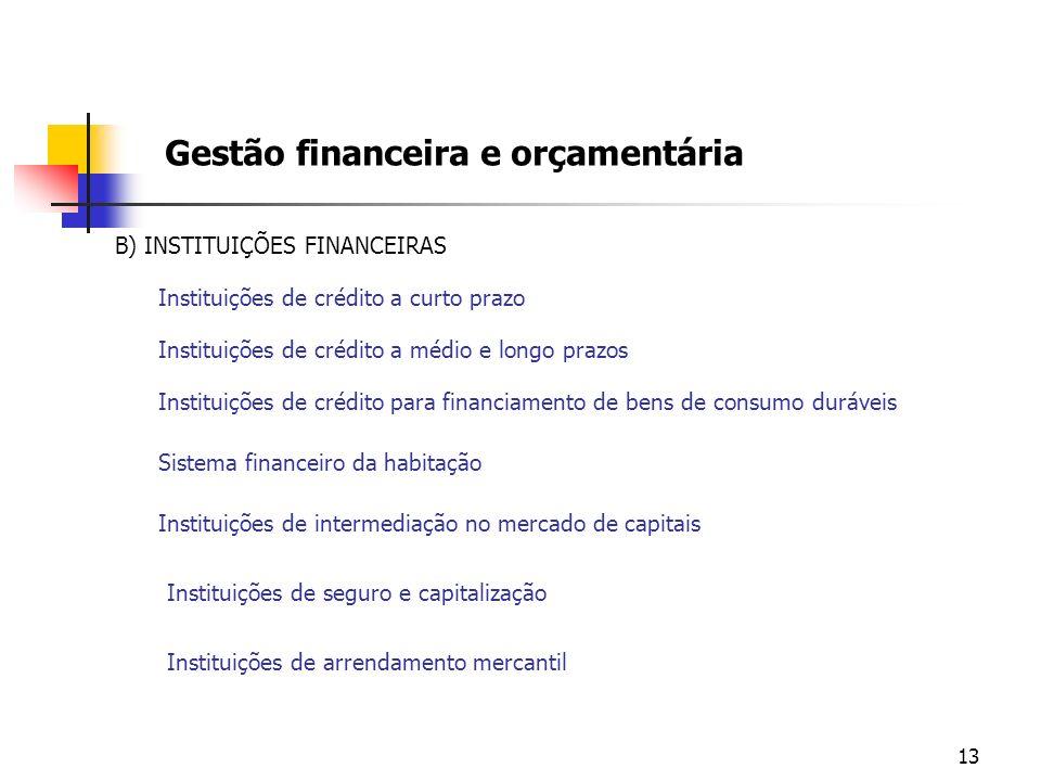 13 Gestão financeira e orçamentária B) INSTITUIÇÕES FINANCEIRAS Instituições de crédito a curto prazo Instituições de crédito a médio e longo prazos I