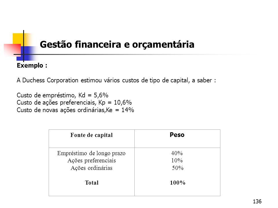 136 Gestão financeira e orçamentária Exemplo : A Duchess Corporation estimou vários custos de tipo de capital, a saber : Custo de empréstimo, Kd = 5,6
