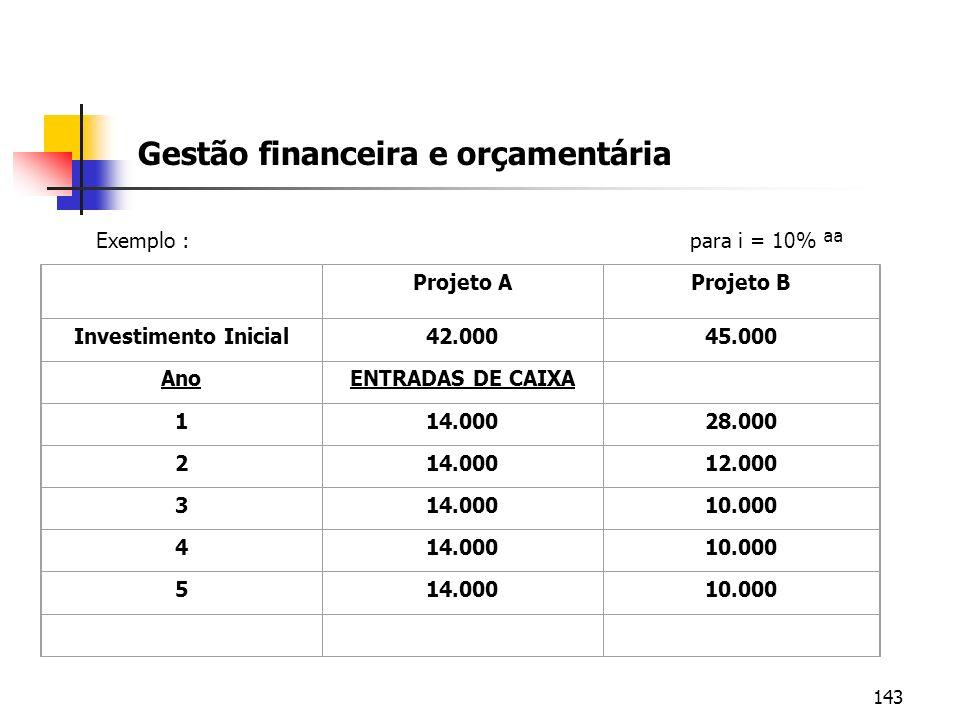 143 Gestão financeira e orçamentária Exemplo : para i = 10% ªª Projeto AProjeto B Investimento Inicial42.00045.000 AnoENTRADAS DE CAIXA 114.00028.000