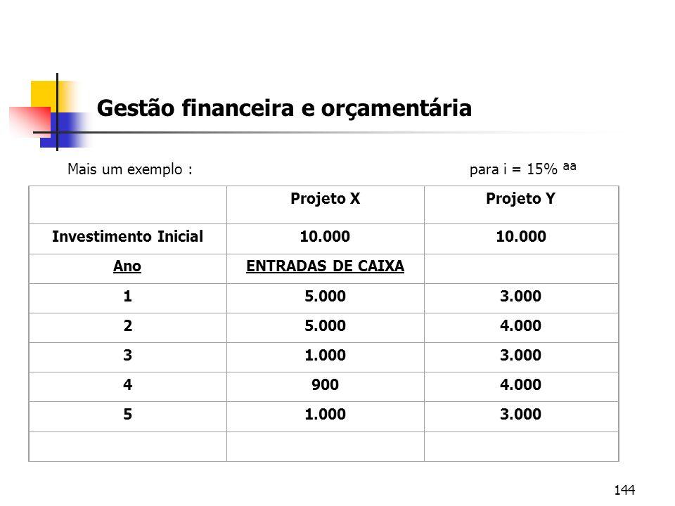 144 Projeto XProjeto Y Investimento Inicial10.000 AnoENTRADAS DE CAIXA 15.0003.000 25.0004.000 31.0003.000 49004.000 51.0003.000 Mais um exemplo : par