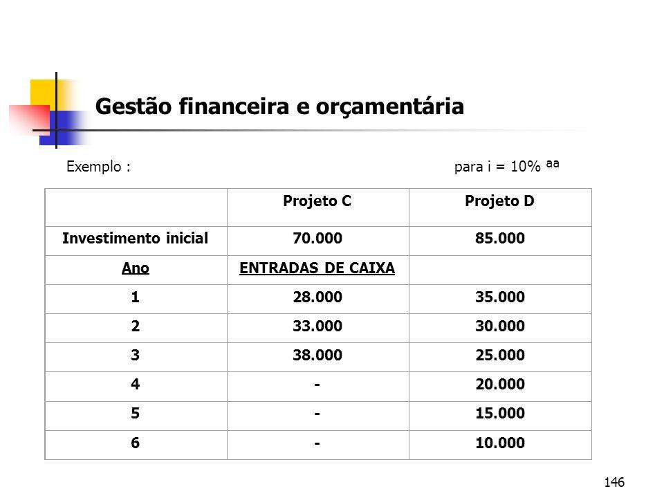 146 Gestão financeira e orçamentária Exemplo : para i = 10% ªª Projeto CProjeto D Investimento inicial70.00085.000 AnoENTRADAS DE CAIXA 128.00035.000