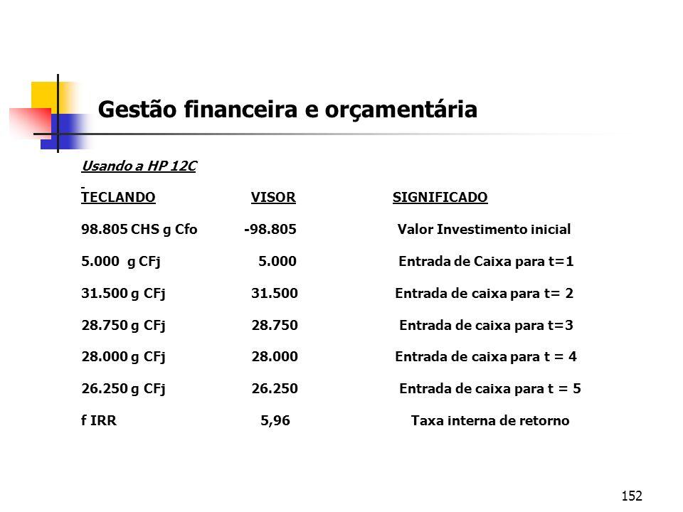 152 Gestão financeira e orçamentária Usando a HP 12C TECLANDO VISOR SIGNIFICADO 98.805 CHS g Cfo -98.805 Valor Investimento inicial 5.000 g CFj 5.000