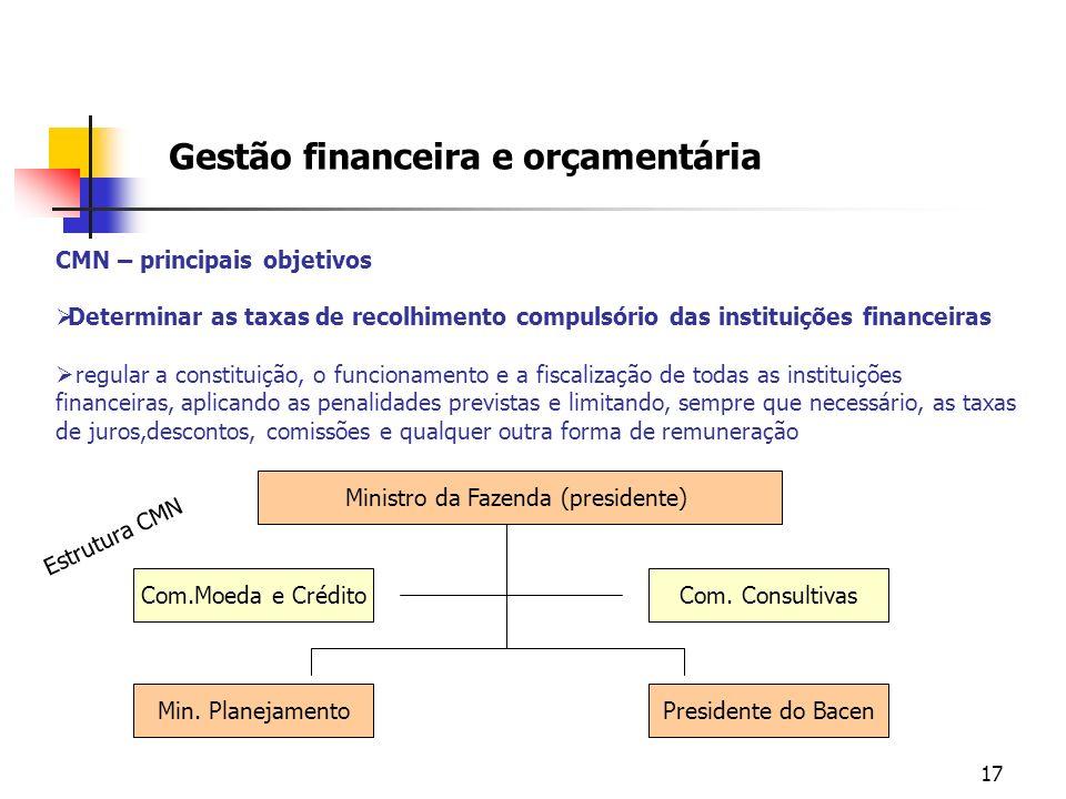 17 Gestão financeira e orçamentária CMN – principais objetivos Determinar as taxas de recolhimento compulsório das instituições financeiras regular a