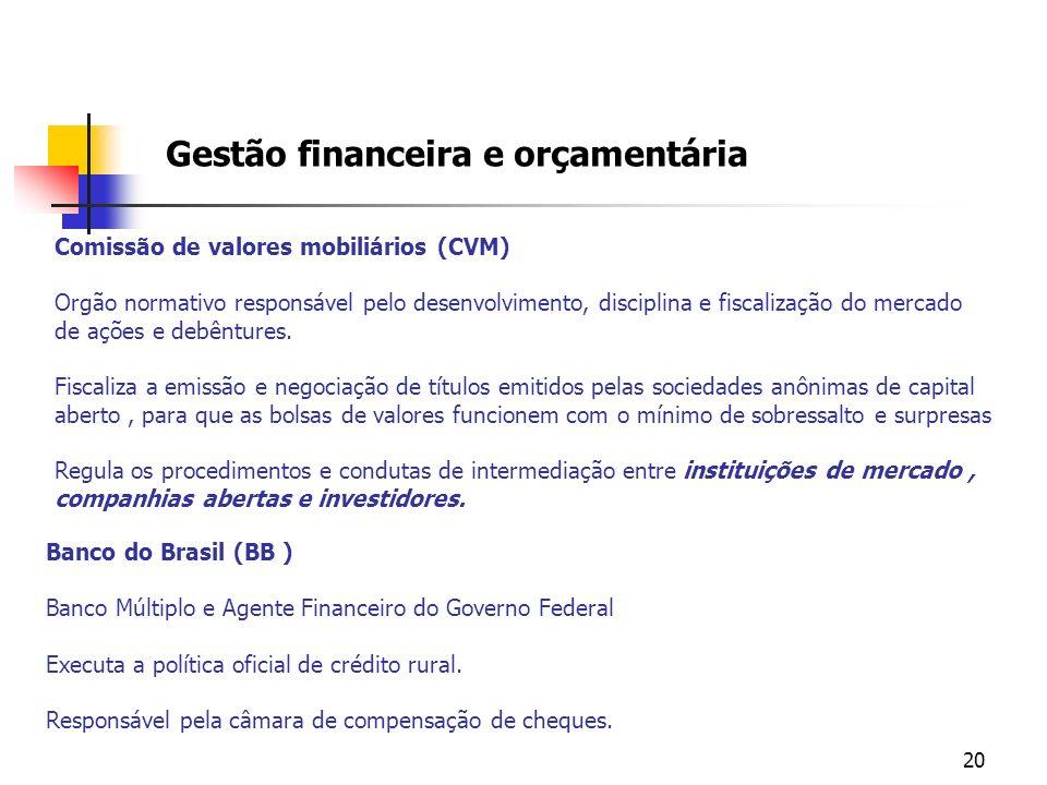 20 Comissão de valores mobiliários (CVM) Orgão normativo responsável pelo desenvolvimento, disciplina e fiscalização do mercado de ações e debêntures.