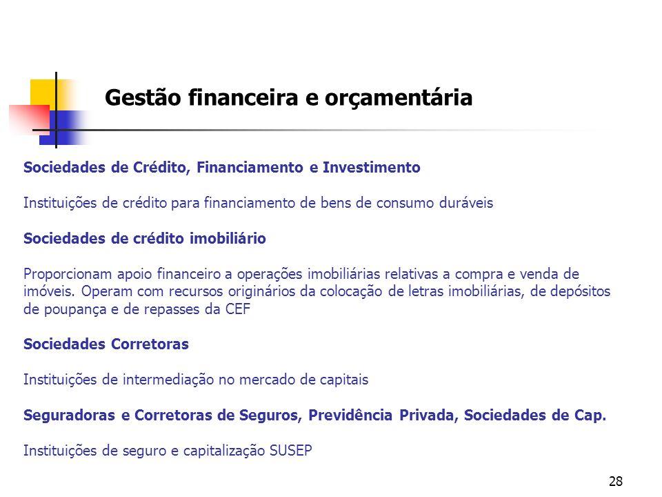 28 Gestão financeira e orçamentária Sociedades de Crédito, Financiamento e Investimento Instituições de crédito para financiamento de bens de consumo