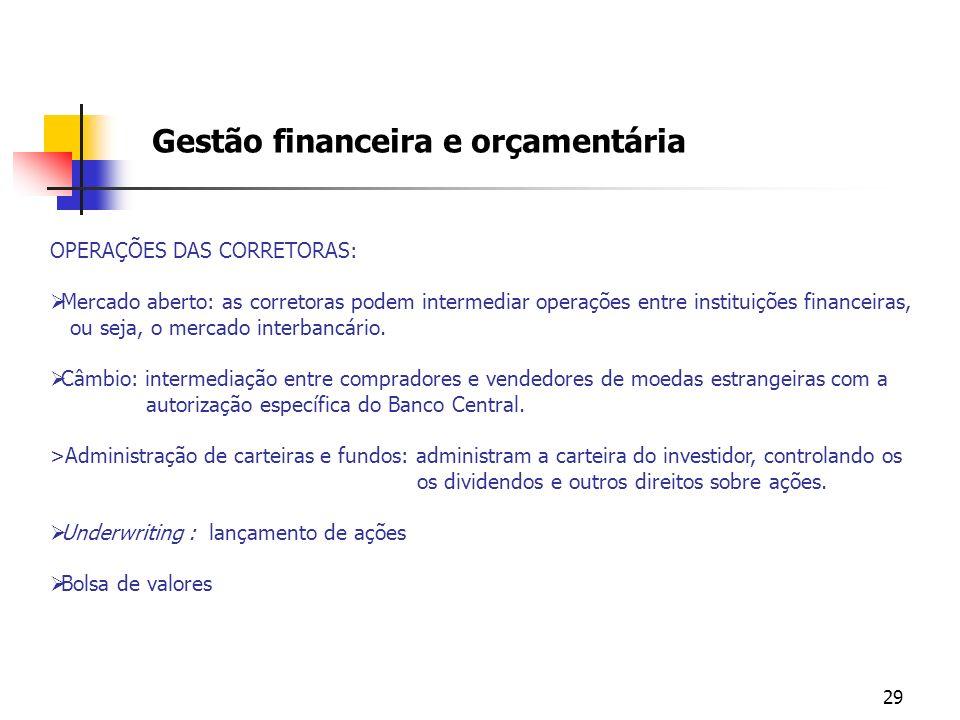 29 Gestão financeira e orçamentária OPERAÇÕES DAS CORRETORAS: Mercado aberto: as corretoras podem intermediar operações entre instituições financeiras