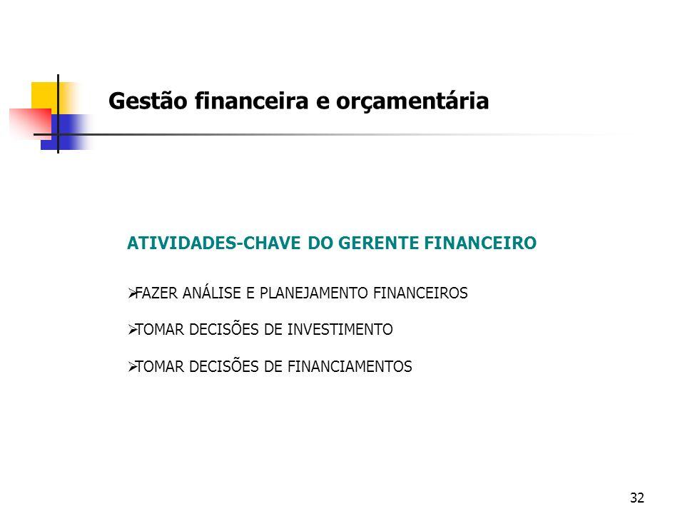 32 Gestão financeira e orçamentária ATIVIDADES-CHAVE DO GERENTE FINANCEIRO FAZER ANÁLISE E PLANEJAMENTO FINANCEIROS TOMAR DECISÕES DE INVESTIMENTO TOM