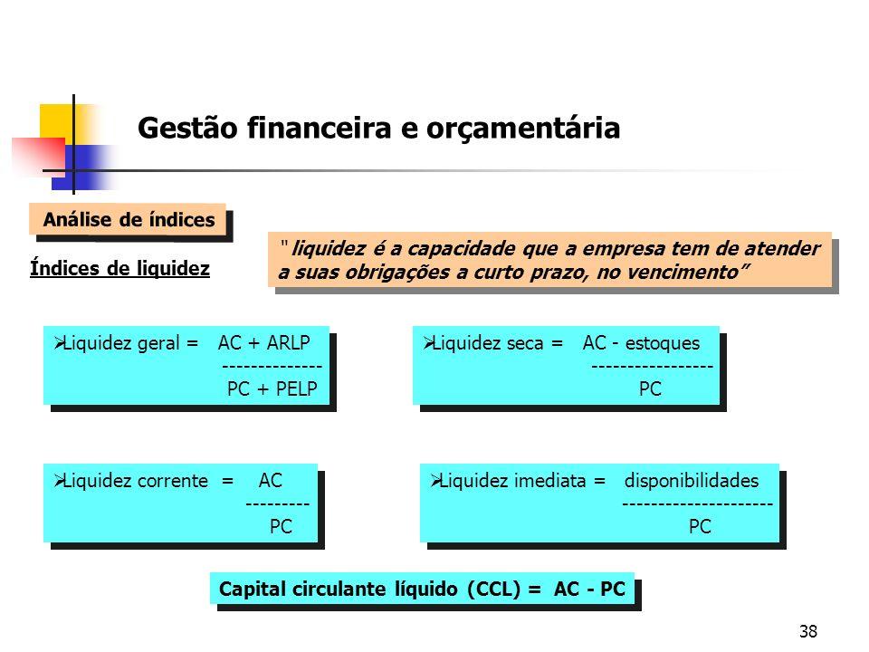 38 Gestão financeira e orçamentária Análise de índices Índices de liquidez Liquidez geral = AC + ARLP -------------- PC + PELP Liquidez geral = AC + A