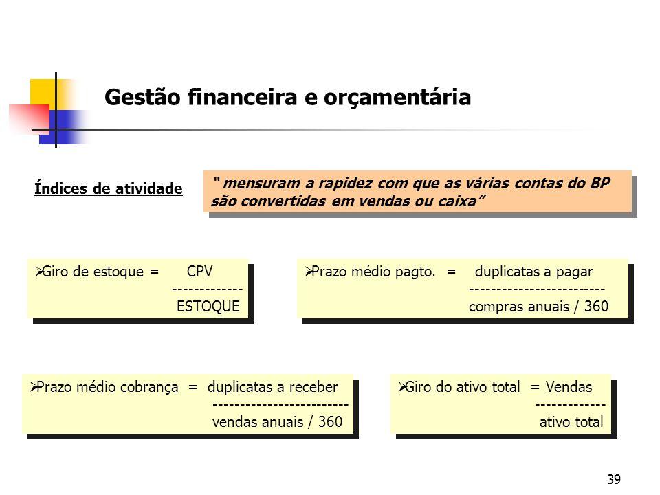 39 Gestão financeira e orçamentária Índices de atividade mensuram a rapidez com que as várias contas do BP são convertidas em vendas ou caixa Giro de