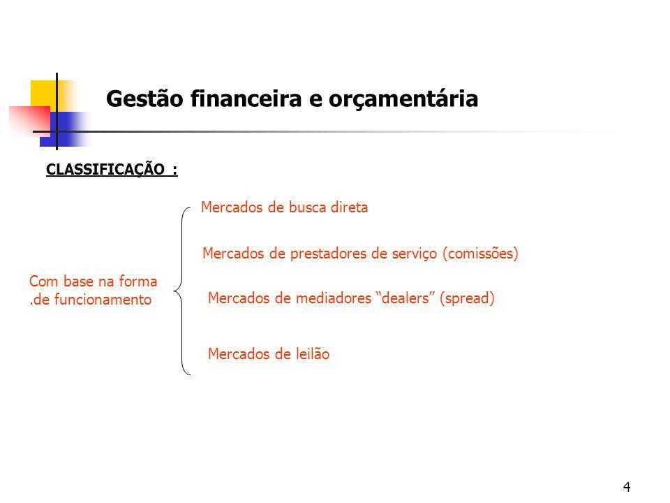 4 Gestão financeira e orçamentária CLASSIFICAÇÃO : Com base na forma.de funcionamento Mercados de busca direta Mercados de prestadores de serviço (com