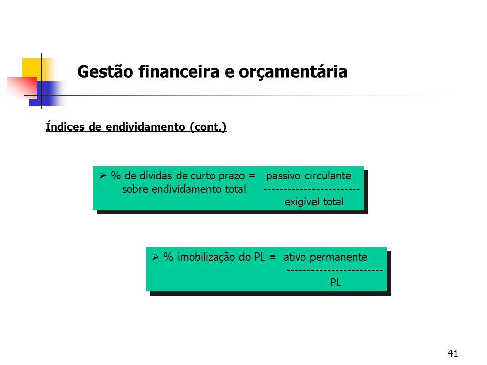 41 Gestão financeira e orçamentária Índices de endividamento (cont.) % de dívidas de curto prazo = passivo circulante sobre endividamento total ------