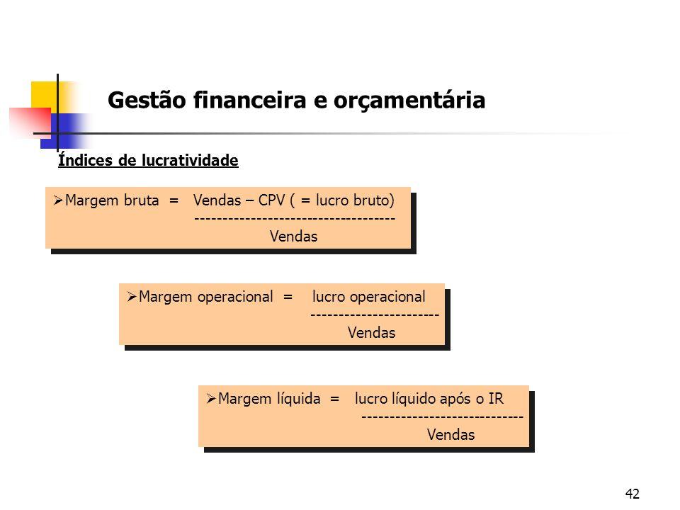 42 Gestão financeira e orçamentária Índices de lucratividade Margem bruta = Vendas – CPV ( = lucro bruto) ------------------------------------ Vendas