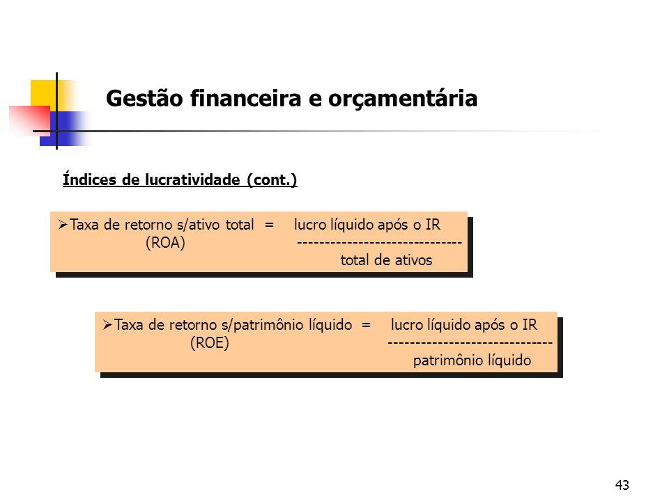 43 Taxa de retorno s/ativo total = lucro líquido após o IR (ROA) ------------------------------ total de ativos Taxa de retorno s/ativo total = lucro