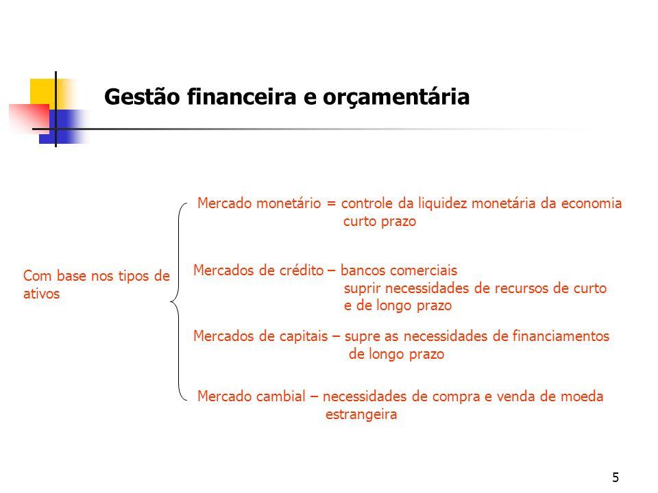 5 Gestão financeira e orçamentária Com base nos tipos de ativos Mercado monetário = controle da liquidez monetária da economia curto prazo Mercados de