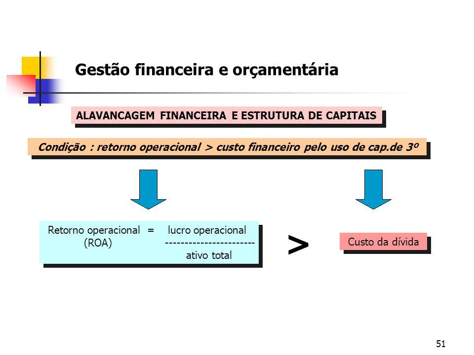 51 Gestão financeira e orçamentária ALAVANCAGEM FINANCEIRA E ESTRUTURA DE CAPITAIS Condição : retorno operacional > custo financeiro pelo uso de cap.d