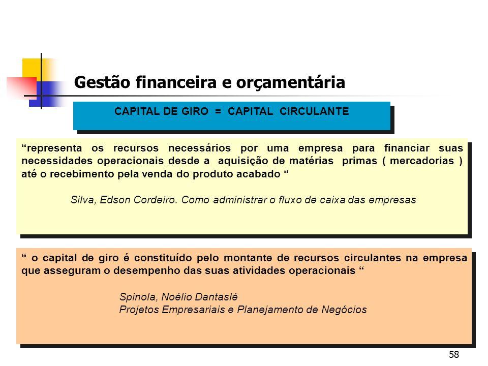 58 Gestão financeira e orçamentária CAPITAL DE GIRO = CAPITAL CIRCULANTE representa os recursos necessários por uma empresa para financiar suas necess