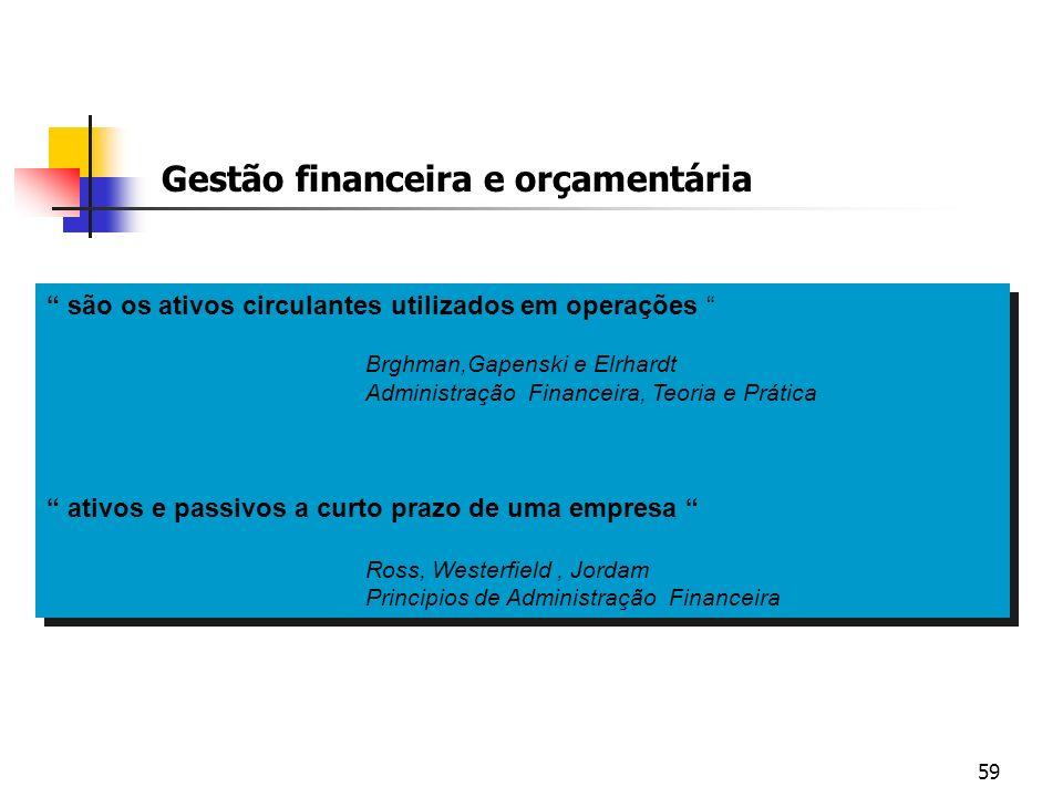 59 Gestão financeira e orçamentária são os ativos circulantes utilizados em operações Brghman,Gapenski e Elrhardt Administração Financeira, Teoria e P