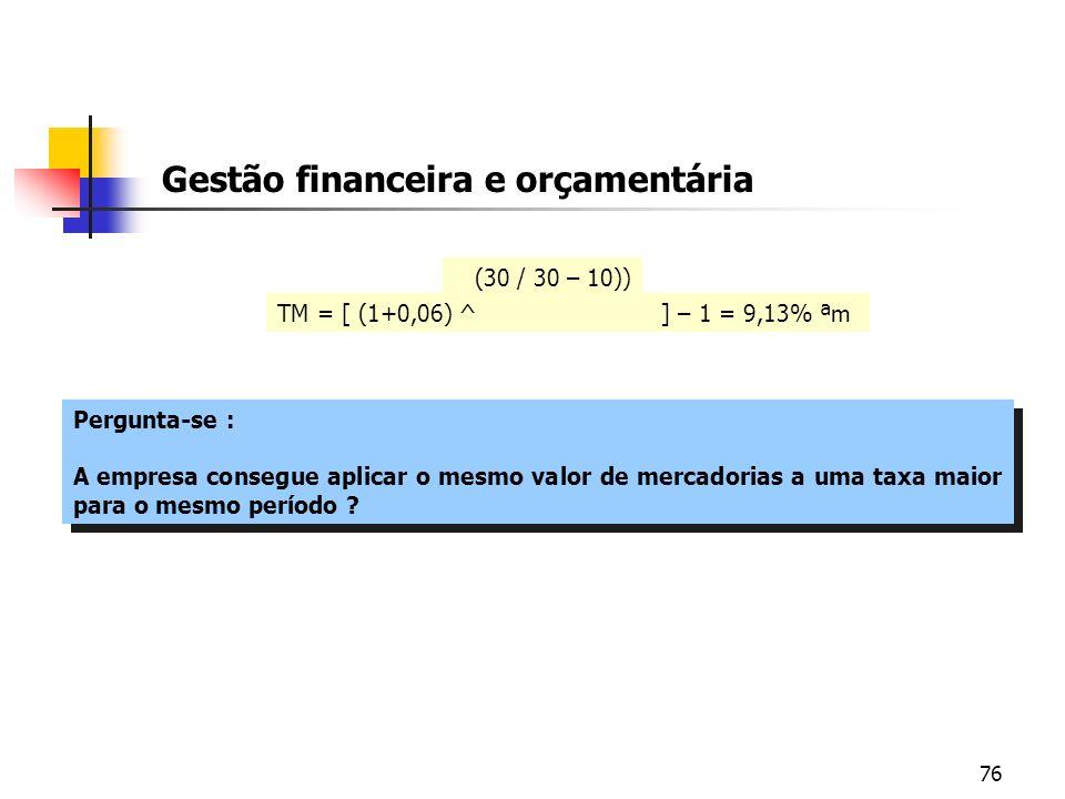 76 Gestão financeira e orçamentária (30 / 30 – 10)) TM = [ (1+0,06) ^ ] – 1 = 9,13% ªm Pergunta-se : A empresa consegue aplicar o mesmo valor de merca