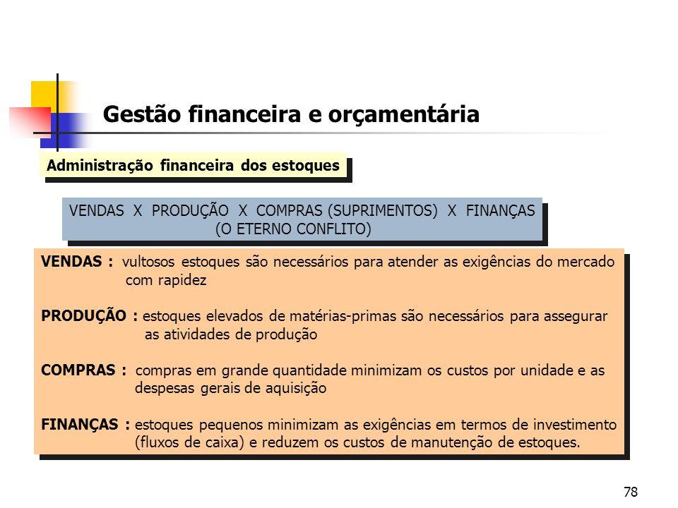 78 Gestão financeira e orçamentária VENDAS X PRODUÇÃO X COMPRAS (SUPRIMENTOS) X FINANÇAS (O ETERNO CONFLITO) VENDAS X PRODUÇÃO X COMPRAS (SUPRIMENTOS)