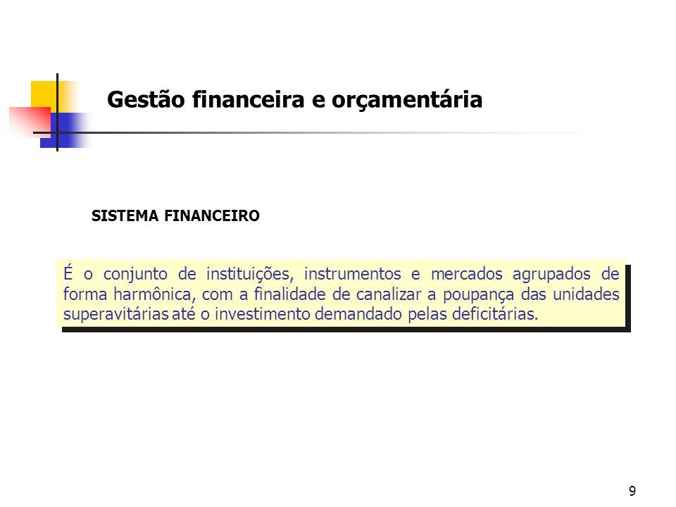 9 Gestão financeira e orçamentária SISTEMA FINANCEIRO É o conjunto de instituições, instrumentos e mercados agrupados de forma harmônica, com a finali