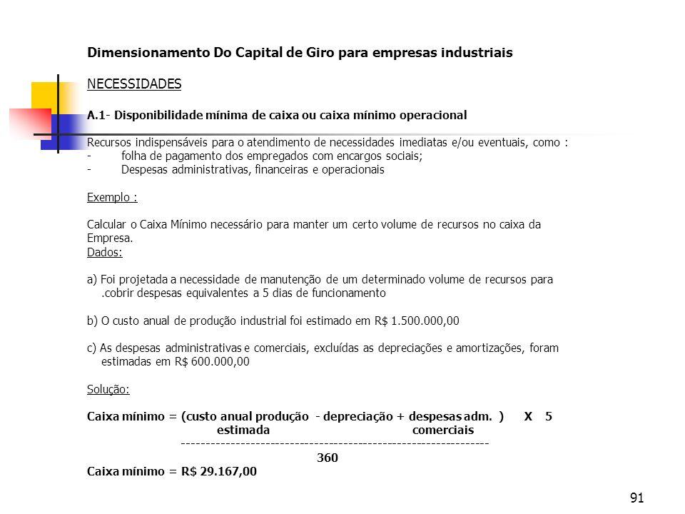 91 Dimensionamento Do Capital de Giro para empresas industriais NECESSIDADES A.1- Disponibilidade mínima de caixa ou caixa mínimo operacional Recursos