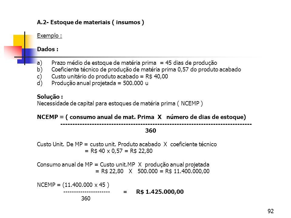 92 A.2- Estoque de materiais ( insumos ) Exemplo : Dados : a)Prazo médio de estoque de matéria prima = 45 dias de produção b)Coeficiente técnico de pr