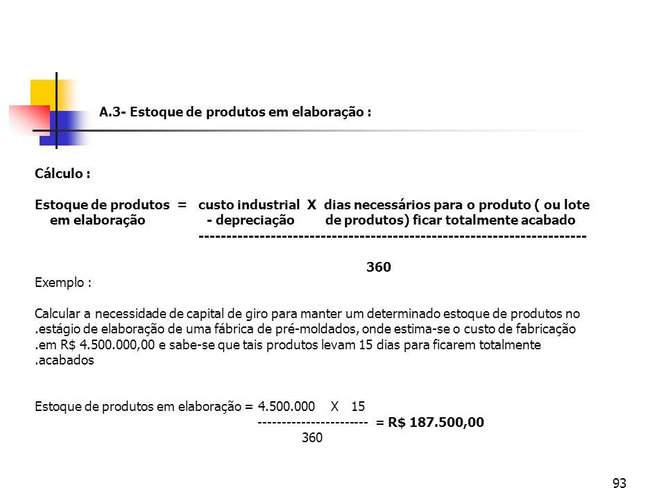 93 A.3- Estoque de produtos em elaboração : Cálculo : Estoque de produtos = custo industrial X dias necessários para o produto ( ou lote em elaboração