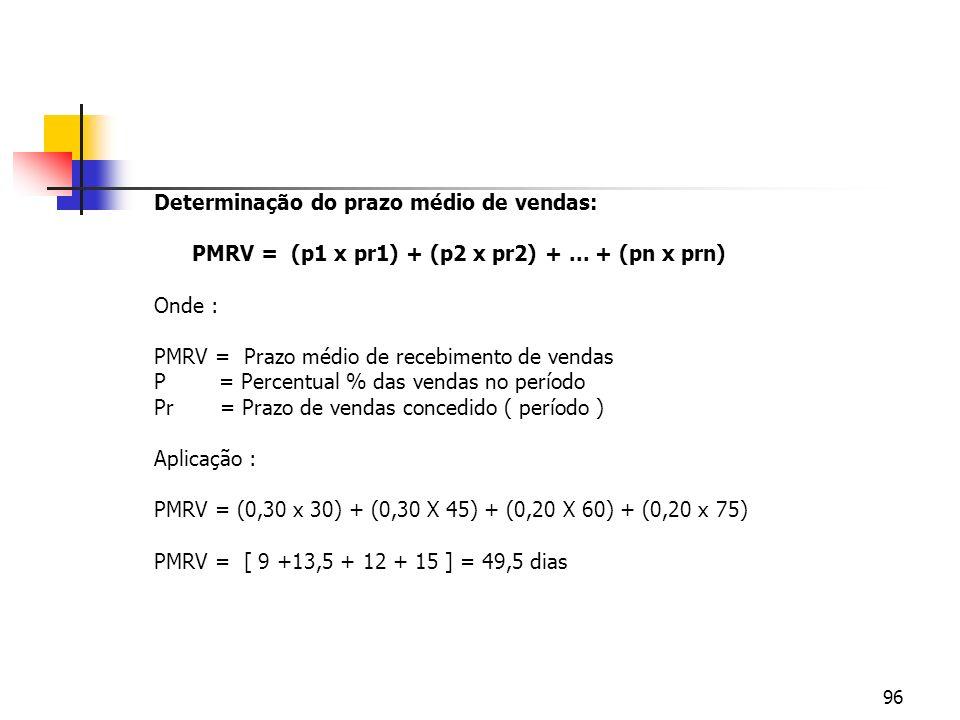 96 Determinação do prazo médio de vendas: PMRV = (p1 x pr1) + (p2 x pr2) +... + (pn x prn) Onde : PMRV = Prazo médio de recebimento de vendas P = Perc