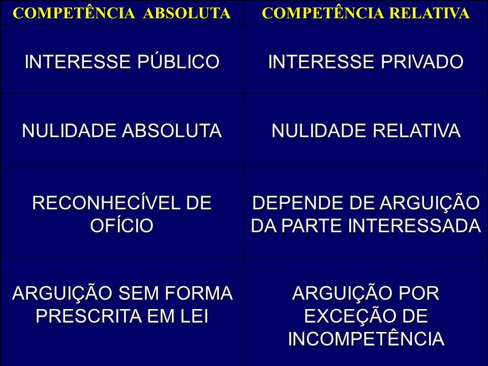 COMPETÊNCIA ABSOLUTA COMPETÊNCIA RELATIVA INTERESSE PÚBLICO INTERESSE PRIVADO NULIDADE ABSOLUTA NULIDADE RELATIVA RECONHECÍVEL DE OFÍCIO DEPENDE DE AR