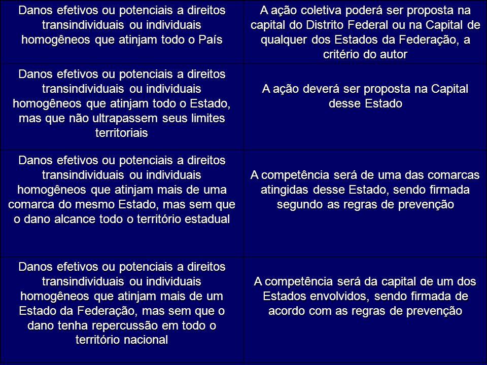 ADMINISTRATIVO.AÇÃO CIVIL PÚBLICA. COMPETÊNCIA. ART 2º DA LEI Nº 7.347/85.
