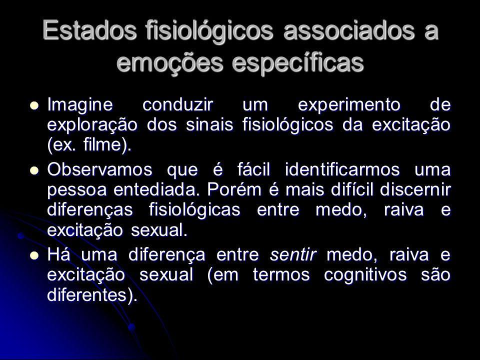 Estados fisiológicos associados a emoções específicas Imagine conduzir um experimento de exploração dos sinais fisiológicos da excitação (ex. filme).