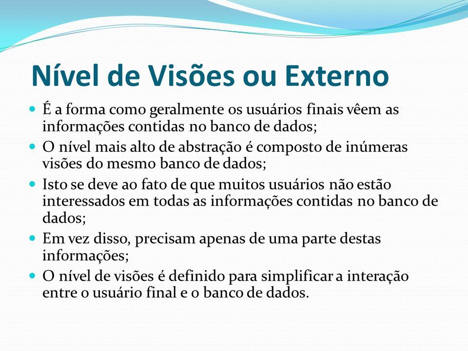 Nível de Visões ou Externo É a forma como geralmente os usuários finais vêem as informações contidas no banco de dados; O nível mais alto de abstração