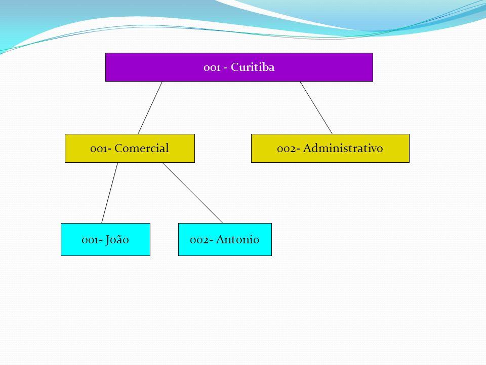 001 - Curitiba 001- Comercial002- Administrativo 001- João002- Antonio