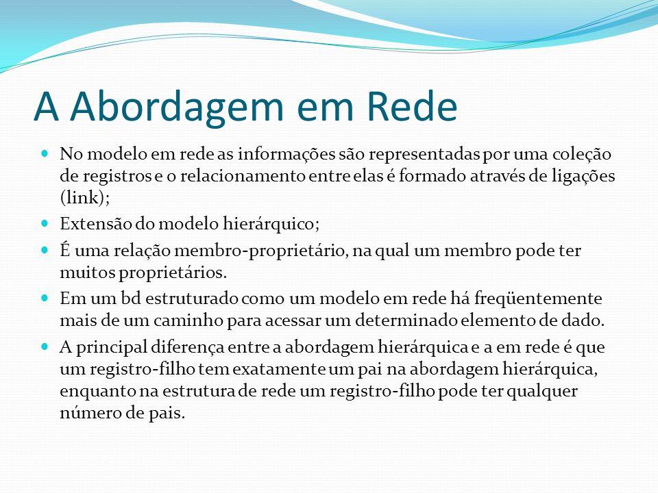 A Abordagem em Rede No modelo em rede as informações são representadas por uma coleção de registros e o relacionamento entre elas é formado através de