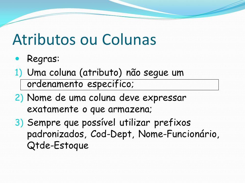 Atributos ou Colunas Regras: 1) Uma coluna (atributo) não segue um ordenamento especifico; 2) Nome de uma coluna deve expressar exatamente o que armaz
